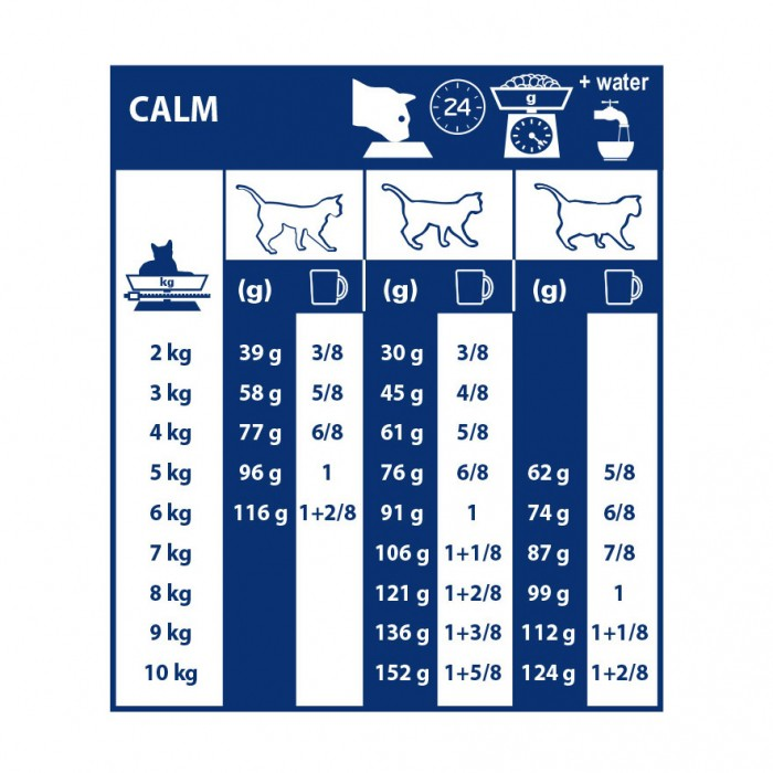 Alimentation pour chat - Royal Canin Veterinary Calm pour chats